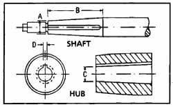 Go Cart Karting Racing Race 87969862 additionally Sailor furthermore Watch also Propeller Shaft together with Vesshantex. on boat propeller